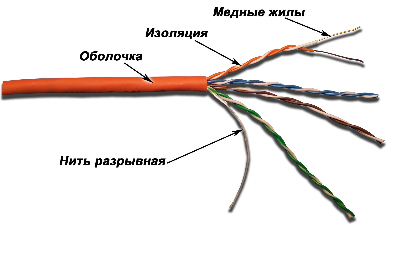 схема 100 пар кабель